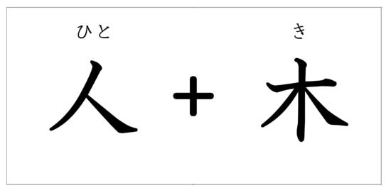 漢字の成り立ち「休」 | 漢字の成り立ち博士